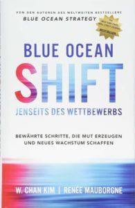 BLUE OCEAN SHIFT: JENSEITS DES WETTBEWERBS